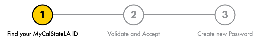 Step one Of the Account Activiation Process, Find your MyCalStateLA ID